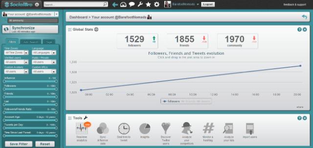 SocialBro screenshot tweet scheduler autoscheduler