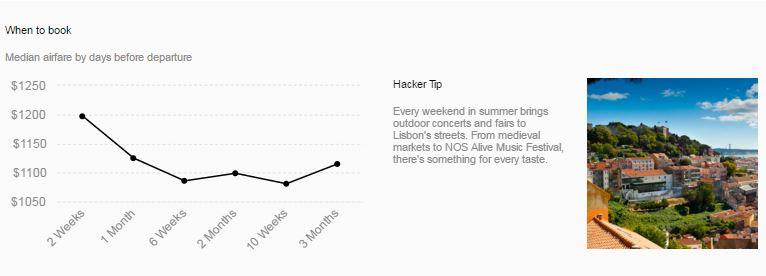 KAYAK 2016 Summer Travel Hacker Guide Lisbon Information