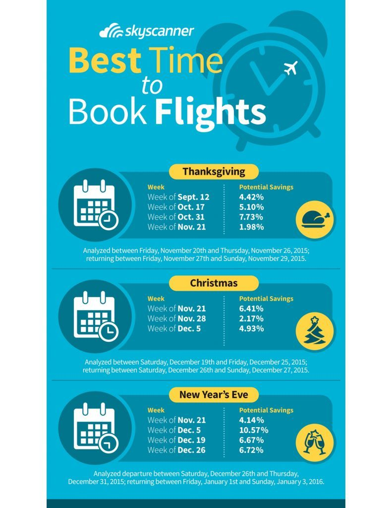When is the Best Time to Buy Holiday Flights